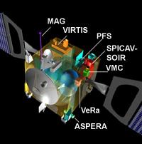 Forrás: ESA