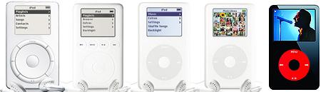 Forrás: Apple-history.com