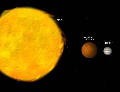 Forrás: NASA, CXC, Weiss