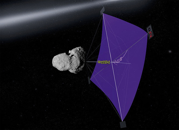 Forrás: NASA, GSFC