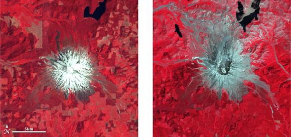 Forrás: Landsat