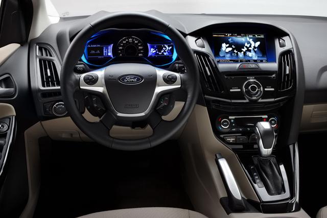 Forrás: Ford