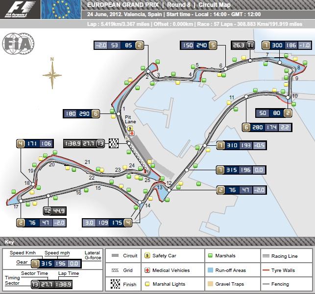 Forr�s: FIA
