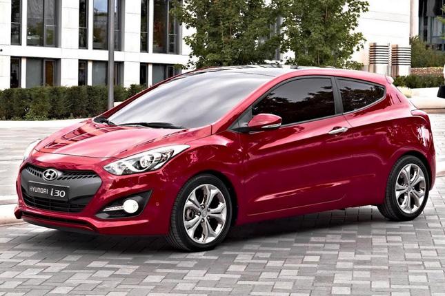 Forrás: Hyundai