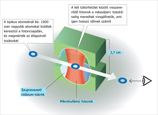 Forrás: Nobelprize.org